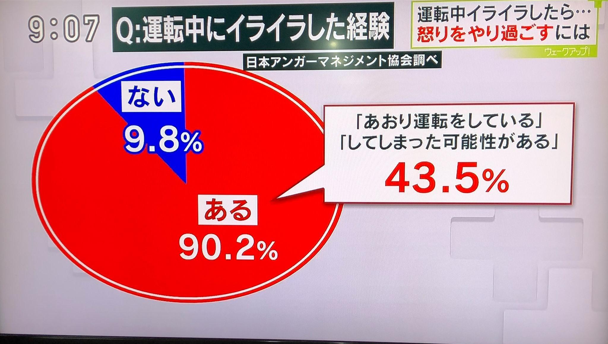 『ウェークアップぷらす』(日本テレビ)